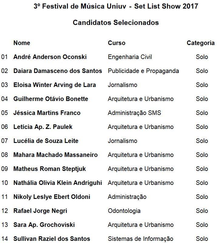 Candidatos Selecionados